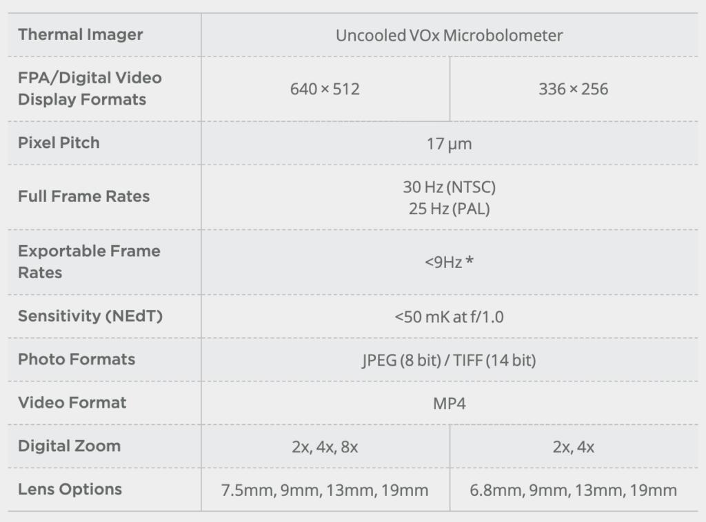 DJI Zenmuse XT - Thermal Gimbal Camera