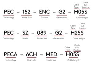Lyft Probe Numbering System